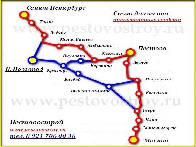 Карта - схема движения, пестово.  Движение транспортных средств.